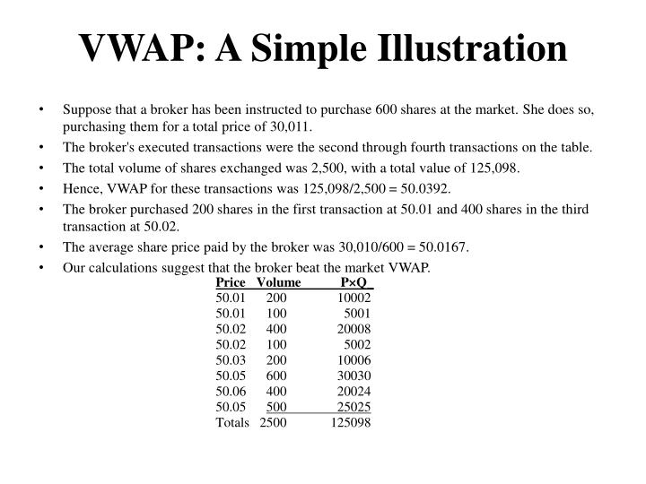 VWAP: A Simple