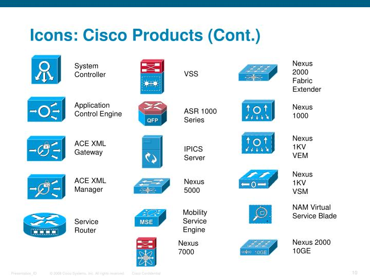 Icons: Cisco Products (Cont.)