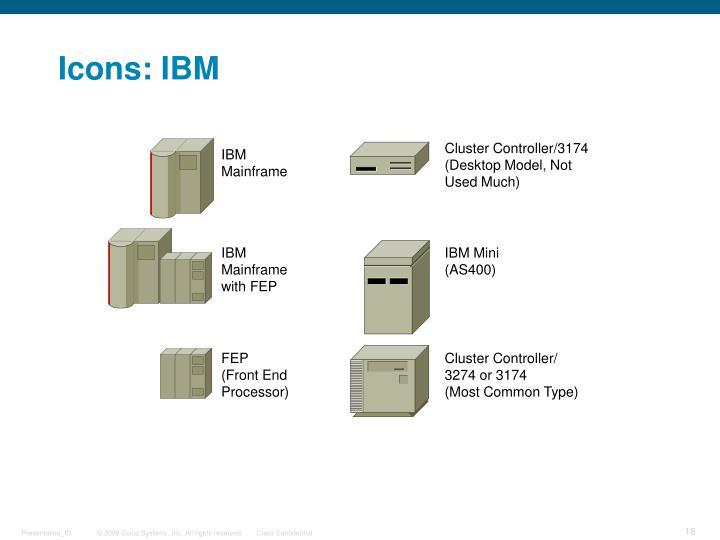 Icons: IBM