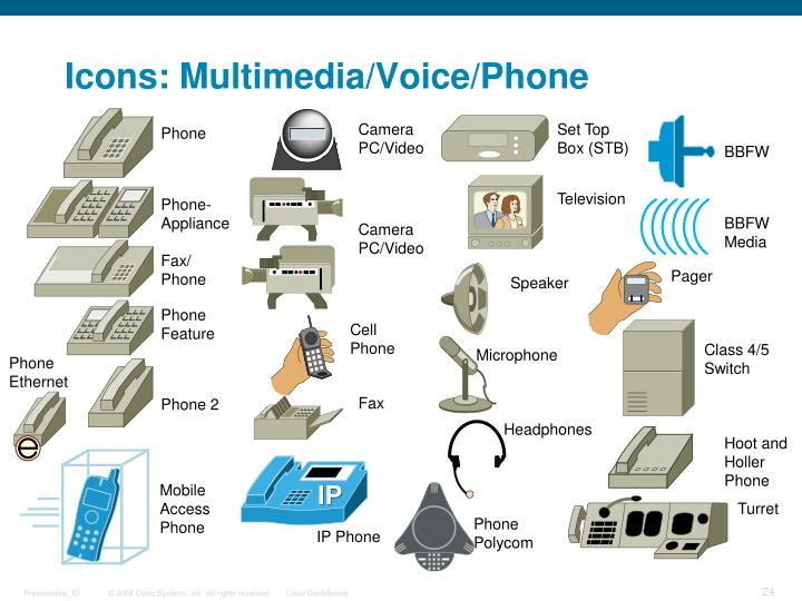 Icons: Multimedia/Voice/Phone