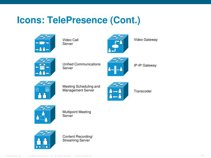 Icons: TelePresence (Cont.)