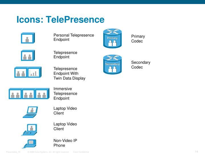 Icons: TelePresence