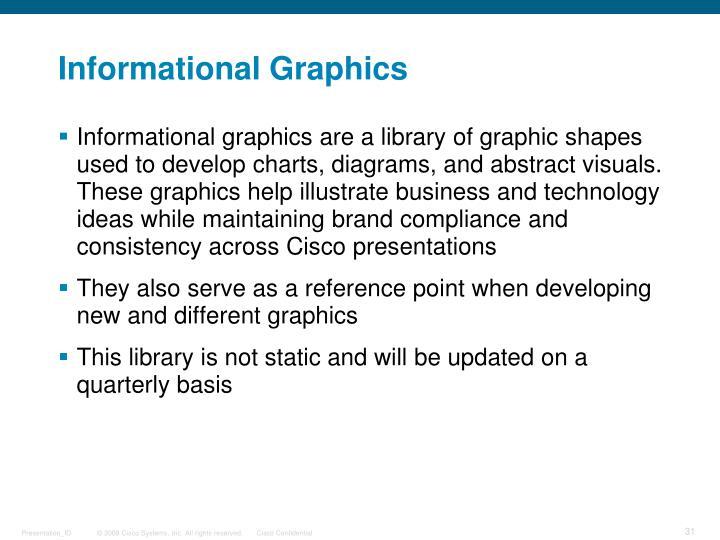Informational Graphics