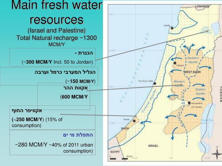 Main fresh water resources