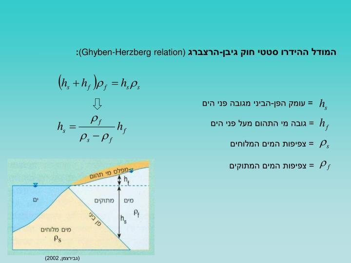 המודל ההידרו סטטי חוק גיבן-הרצברג