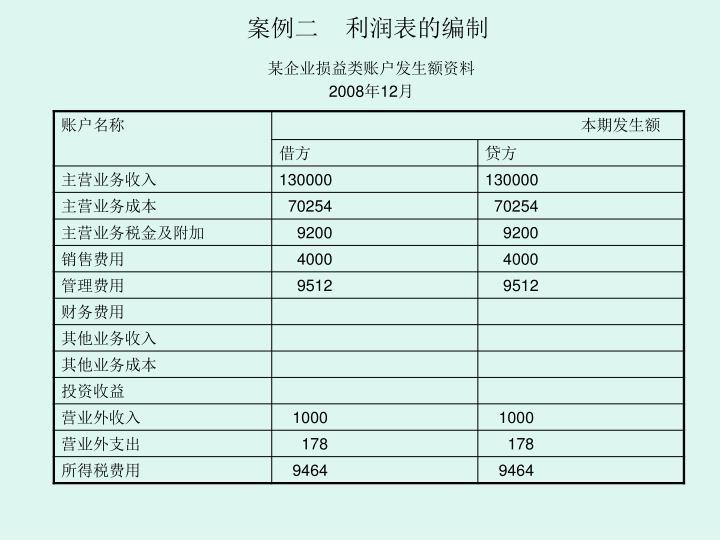 案例二    利润表的编制