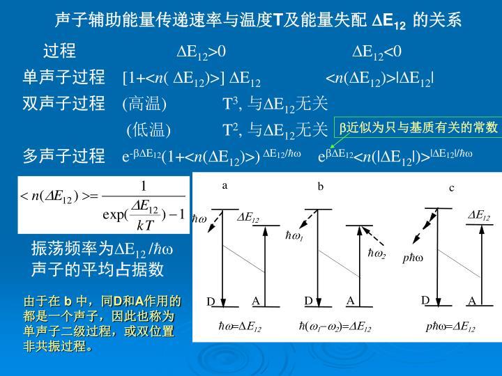 声子辅助能量传递速率与温度