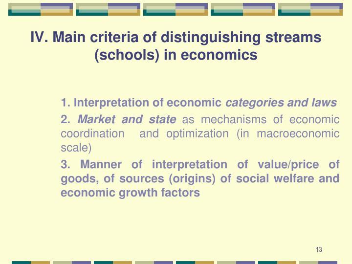 IV. Main criteria of distinguishing streams (schools) in economics