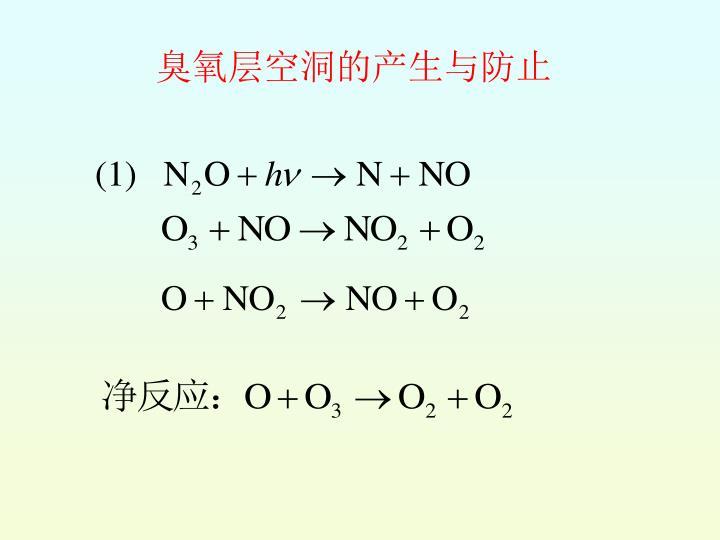 臭氧层空洞的产生与防止