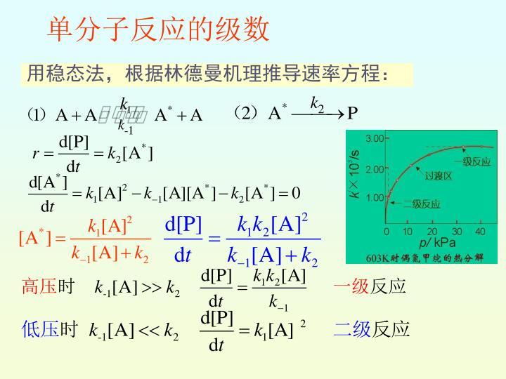 单分子反应的级数