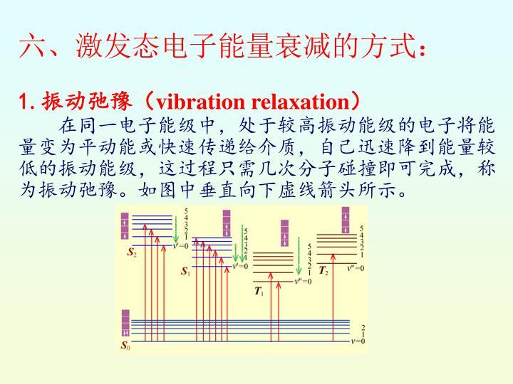 六、激发态电子能量衰减的方式: