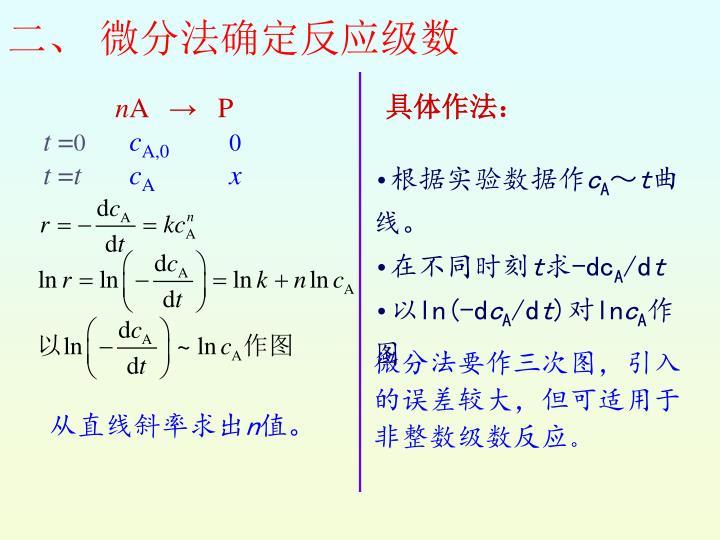 二、 微分法确定反应级数