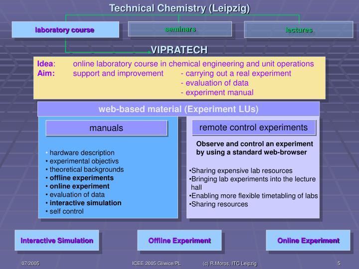Technical Chemistry (Leipzig)