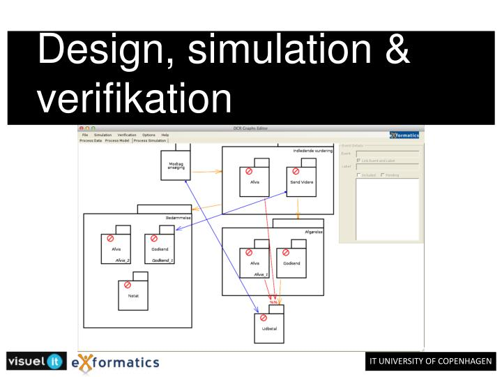 Design, simulation & verifikation