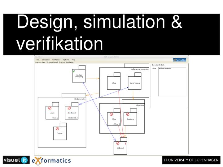 Design, simulation & verifikation