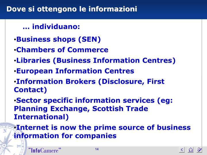 Dove si ottengono le informazioni