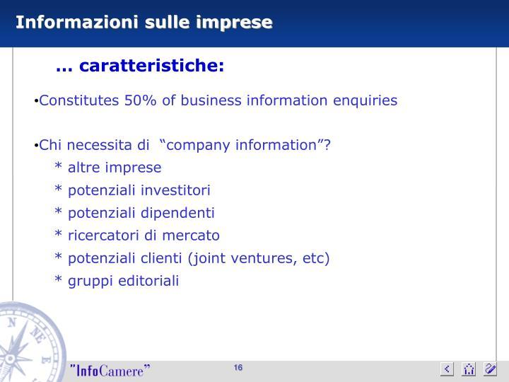 Informazioni sulle imprese