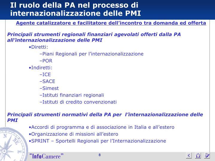 Il ruolo della PA nel processo di internazionalizzazione delle PMI