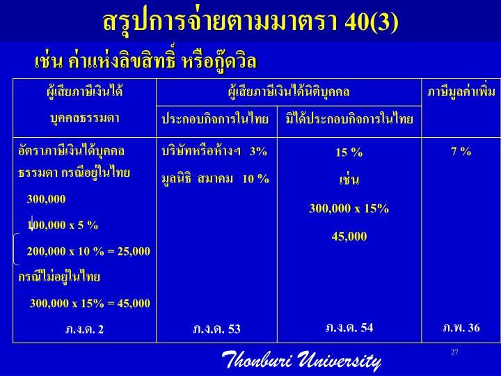 สรุปการจ่ายตามมาตรา 40(3)