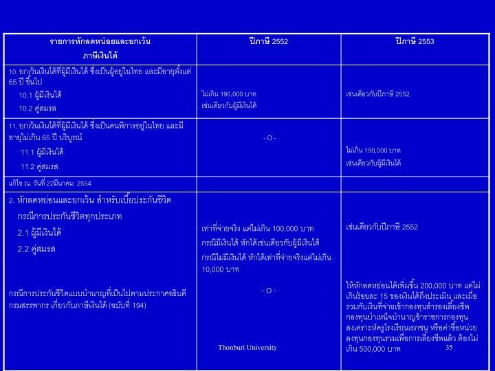 Thonburi University