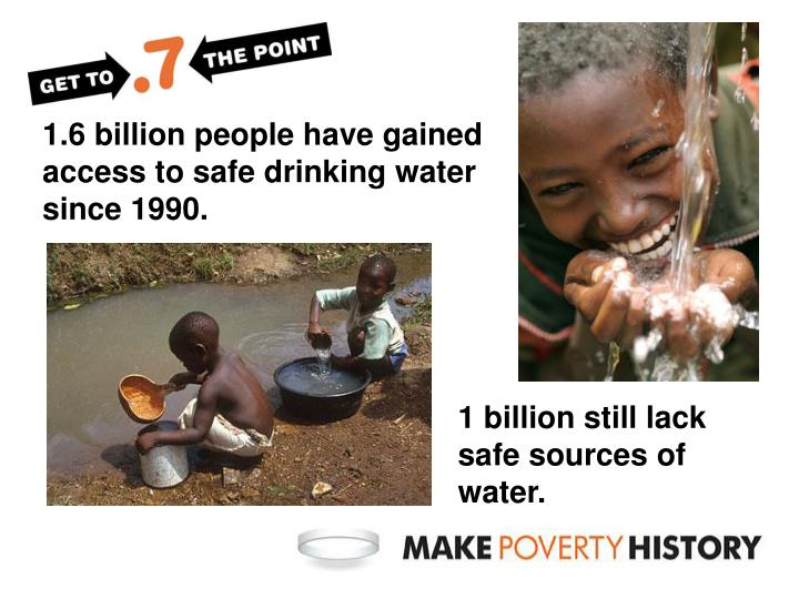 1.6 billion people have gained access to safe drinking water since 1990.