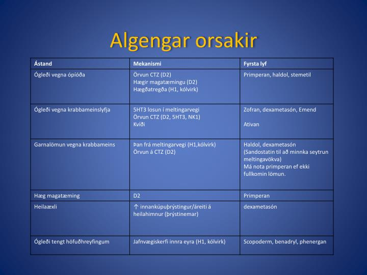 Algengar orsakir