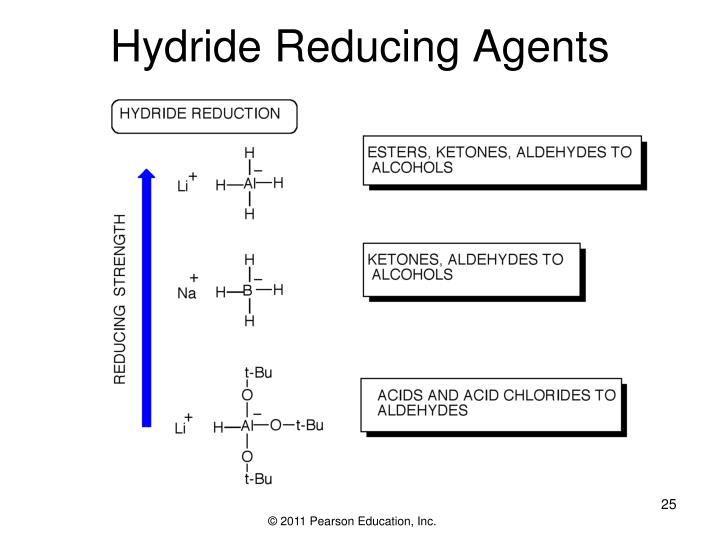 Hydride Reducing Agents