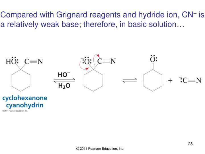 Compared with Grignard reagents and hydride ion, CN