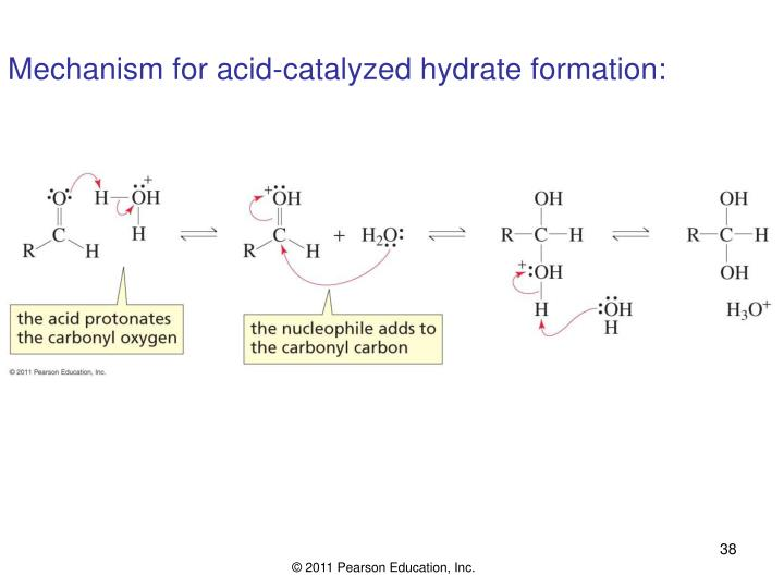 Mechanism for acid-catalyzed hydrate formation: