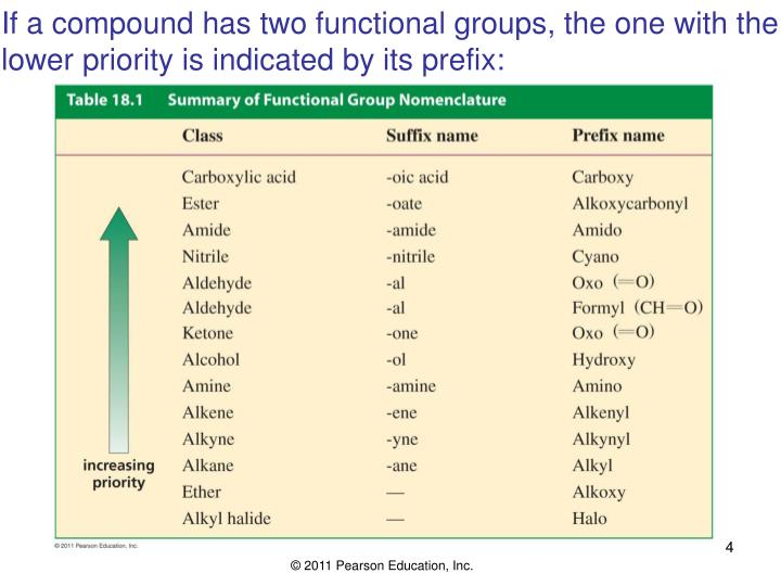 If a compound has two functional groups, the one with the