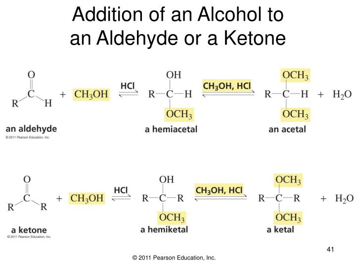Addition of an Alcohol to