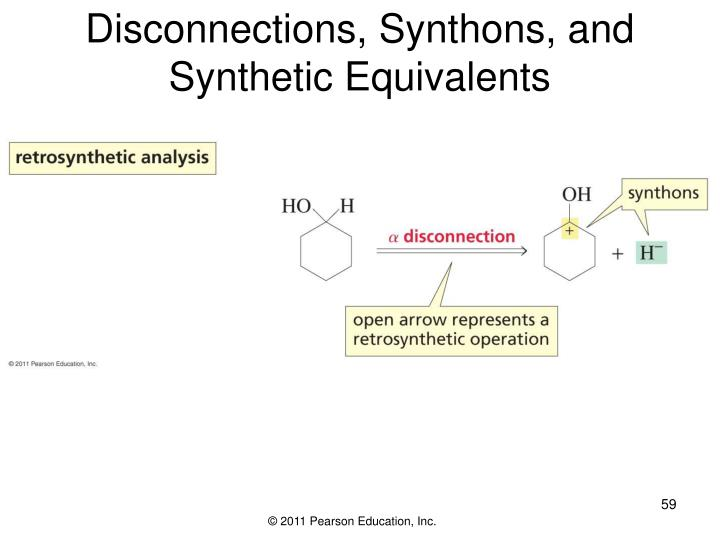Disconnections, Synthons, and