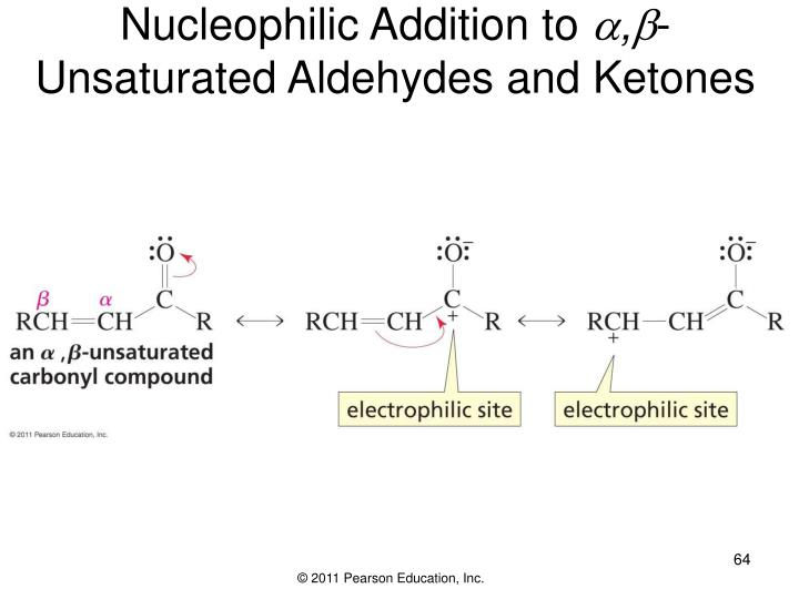 Nucleophilic Addition to