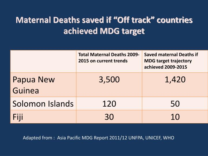 "Maternal Deaths saved if ""Off track"" countries achieved MDG target"