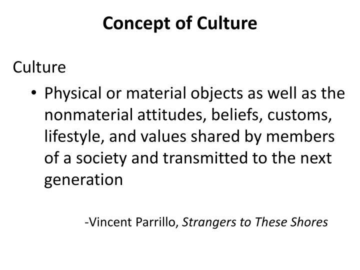 Concept of Culture