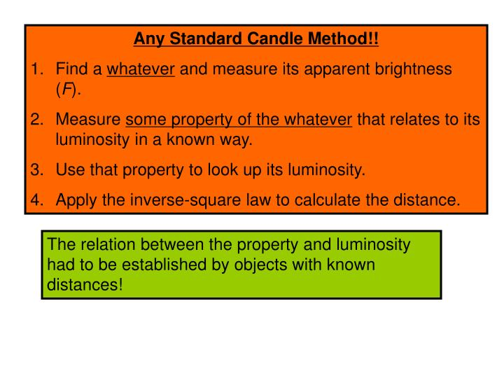 Any Standard Candle Method!!