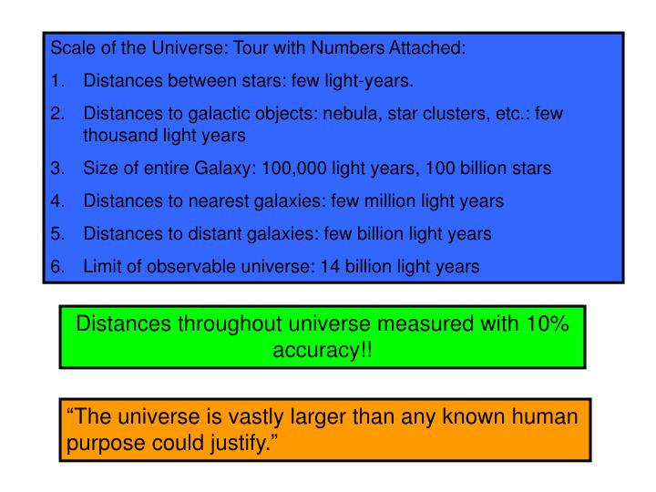 Scale of the Universe: Tour with Numbers Attached: