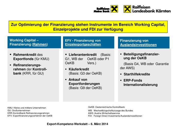 Zur Optimierung der Finanzierung stehen Instrumente im Bereich Working Capital, Einzelprojekte und FDI zur Verfügung