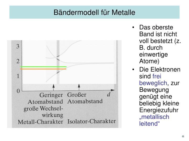 Bändermodell für Metalle