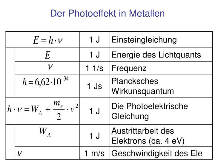 Der Photoeffekt in Metallen
