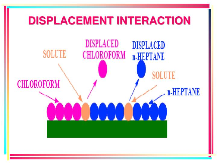 DISPLACEMENT INTERACTION