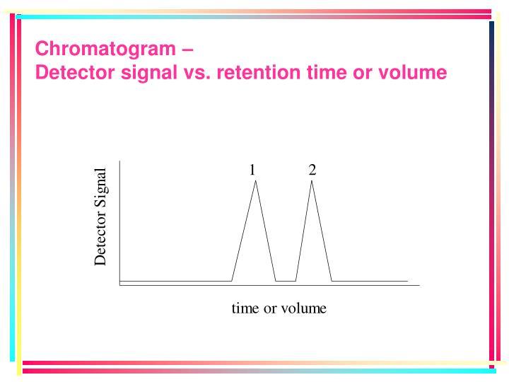 Chromatogram –