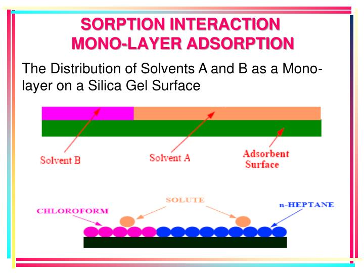 SORPTION INTERACTION