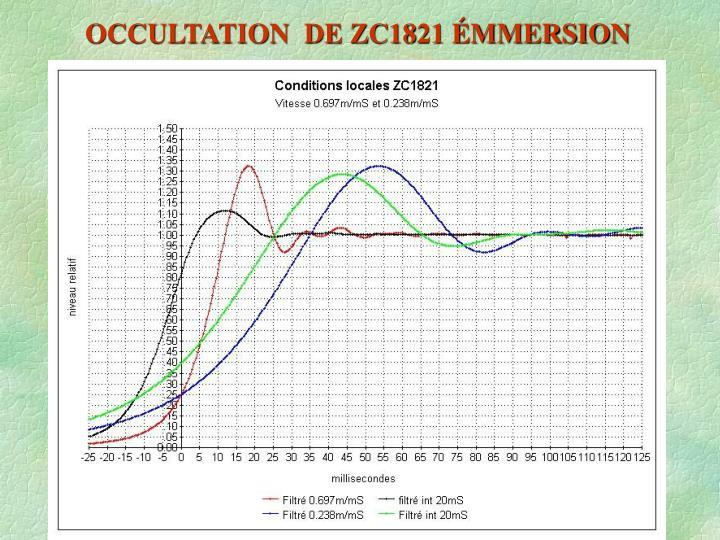 OCCULTATION  DE ZC1821 ÉMMERSION
