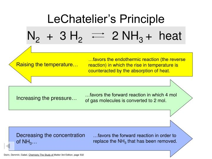 …favors the endothermic reaction (the reverse