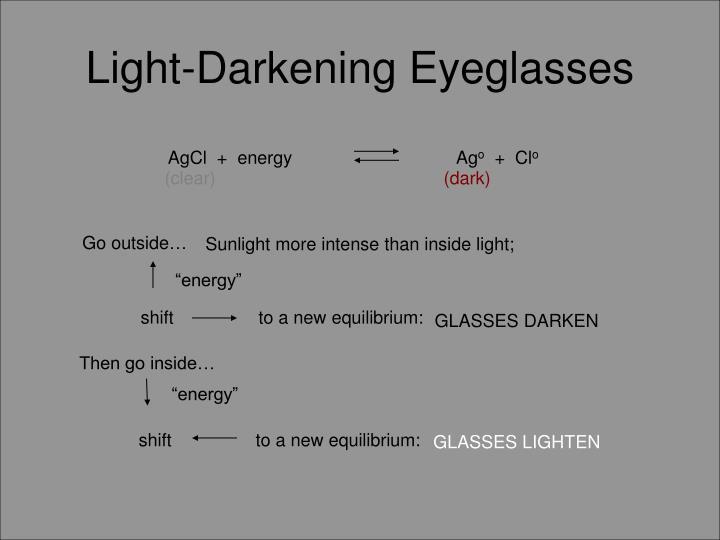 AgCl  +  energy  Ag