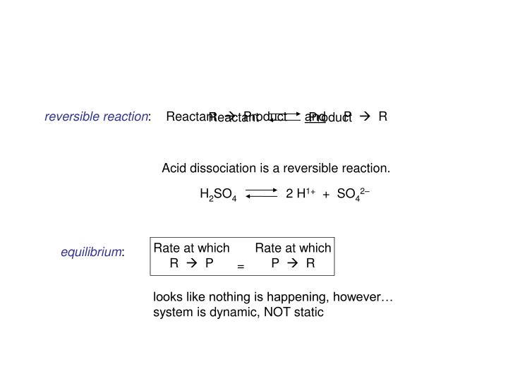 Reactant              Product