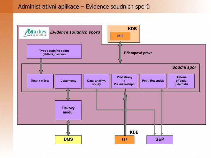 Administrativní aplikace – Evidence soudních sporů