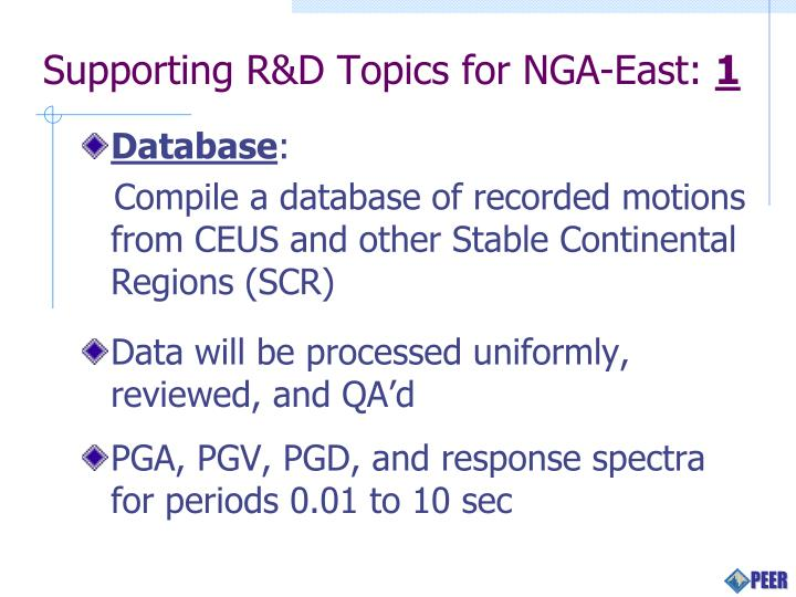 Supporting R&D Topics for NGA-East: