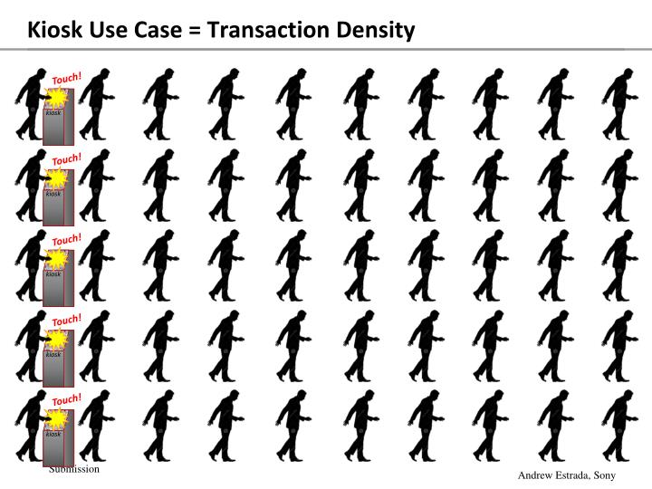 Kiosk Use Case = Transaction Density